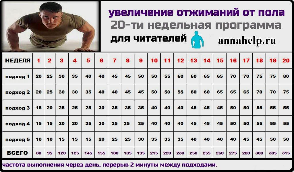 комплекс упражнений мышцы потенции