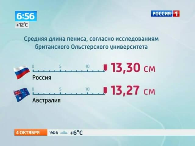 размер члена 14 см Калининградская область