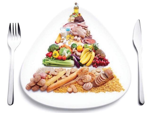 Рацион питания для мужчин