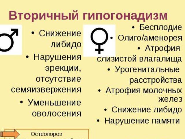 Низкий тестостерон и азооспермия