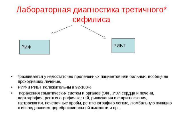 Направление на сифилтс ИФА