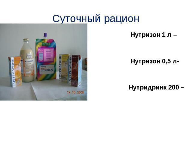 Препараты для набора жира
