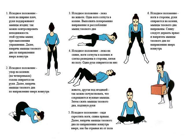 схема выполнения упражнений кегеля