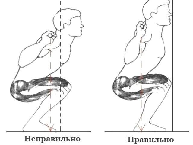 Народние методи против простатита