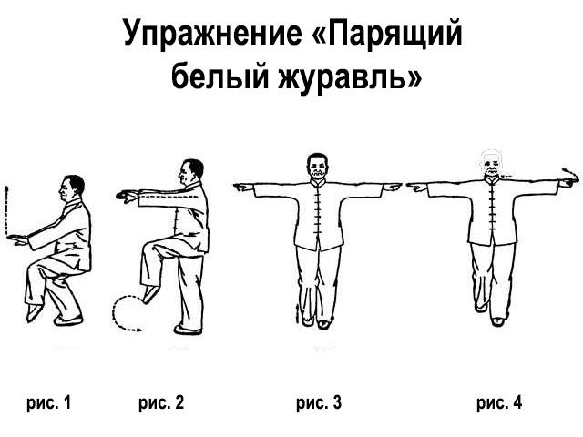 Схема занятия