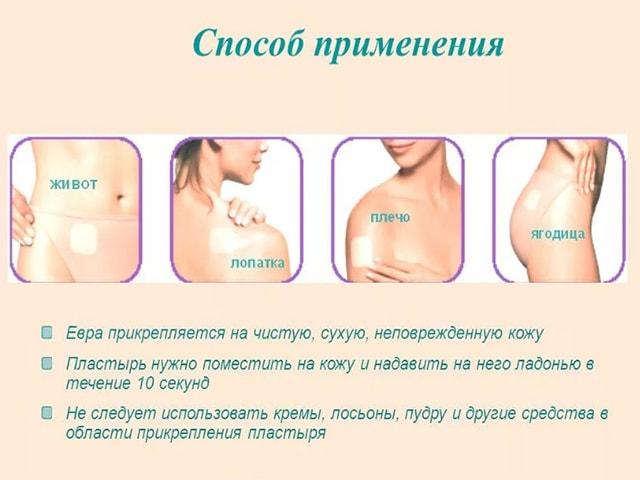 Инструкция противозачаточный пластырь