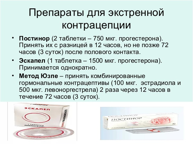 Лучшая оральная контрацепция
