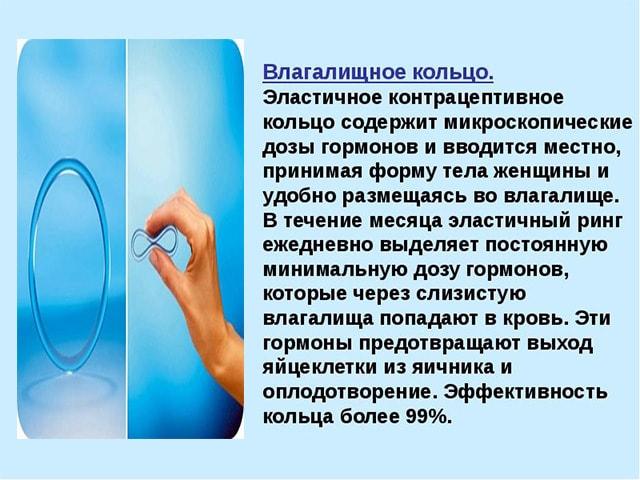 Состав контрацептива