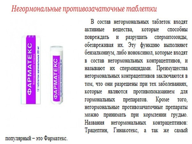Особенности противозачаточных таблеток