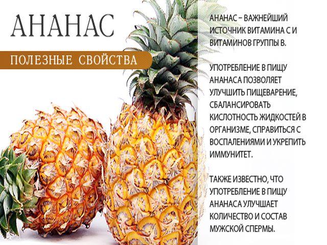 поздравление ананасы поедать узнать точный размер