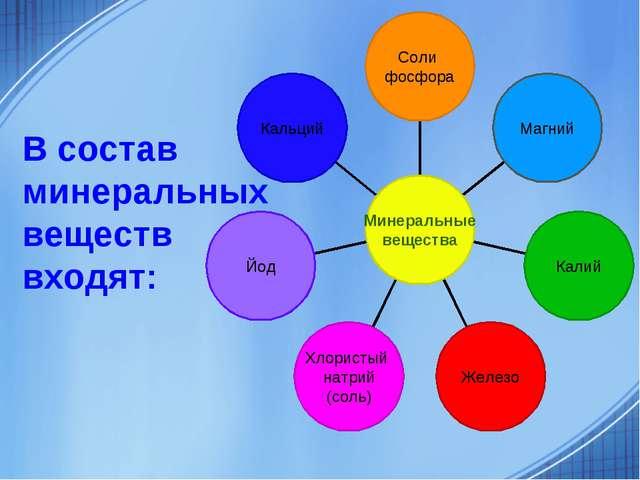 Состав мин. веществ