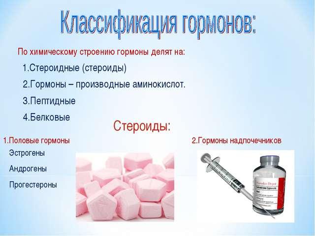 Терапия гормонами
