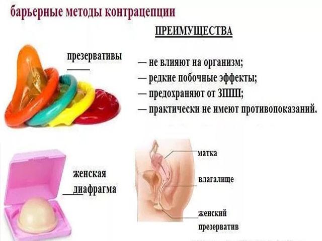 Методы контрацепции для редкого секса