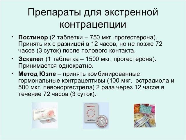 правила приема экстренной контрацепции