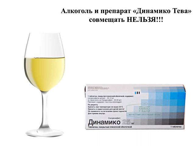 Бокал вина и медикаменты