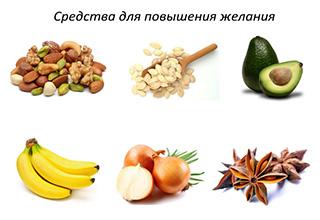 Авокадо для потенции  Лечение потнеции